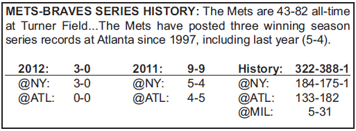 Series Preview: Mets @ Braves