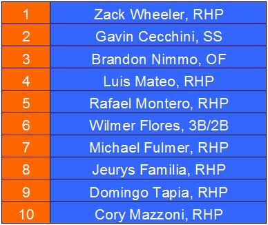 2013 Mets BA Top 10