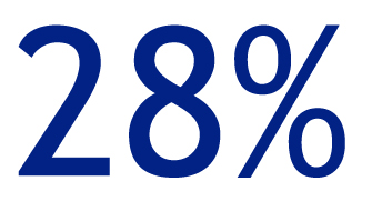 28 percent