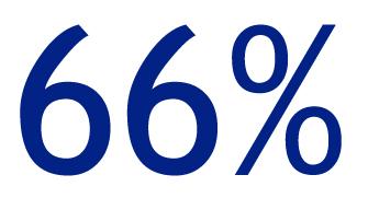 66 percent