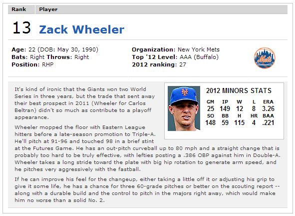 Zack Wheeler