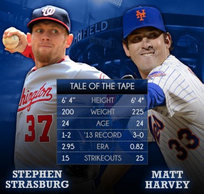 600x763_harvey_vs_strasburg