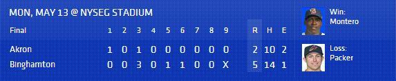 Montero Looks Sharp Again In 5-2 B-Mets Win