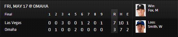 51s Pound Three Home Runs For Fox In 7-3 Win