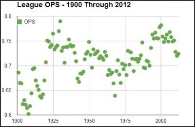 ops chart 1