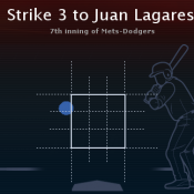The Umpire Strikes Back… At Juan Lagares
