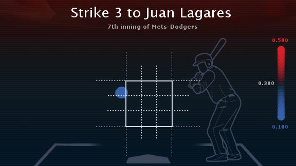 The Umpire Strikes Back… At Juan Lagares