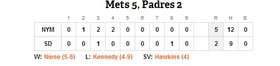 Byrd And Davis Slam Back-To-Back Bombs In 5-2 Mets Win