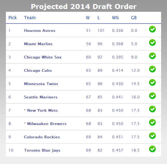 2014 draft order copy
