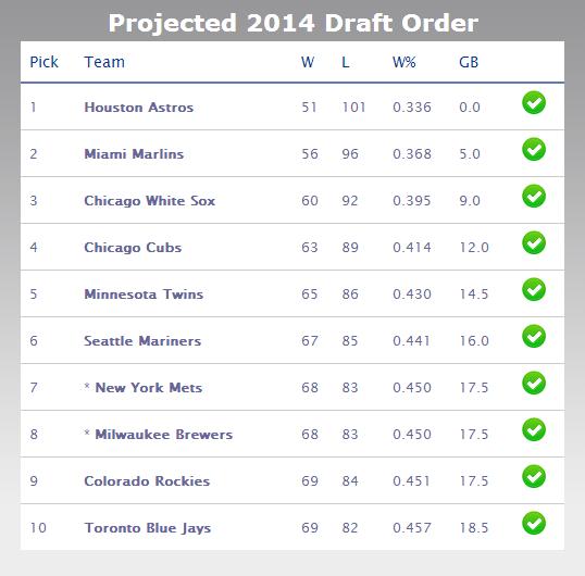 2014 draft order copy