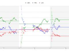 Emerson, Jackson, and Baseball Statistics