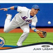 Over and Under Predictions – Win A 2014 Topps Mets Team Set!