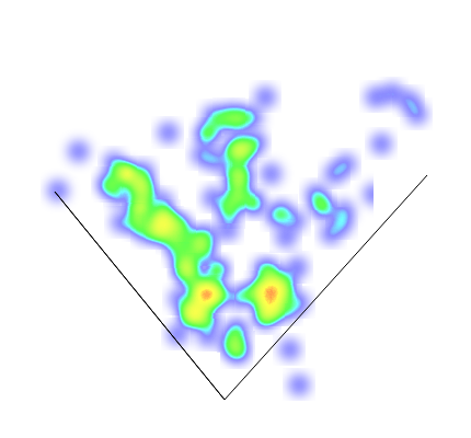 Brandon  Nimmo_HeatMap (2)