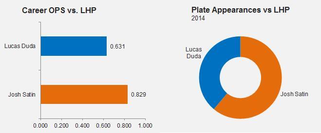 Satin vs Duda LHP