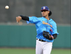 Prospect Watch: Molina's Secondary Pitches, Rosario's Improving Approach