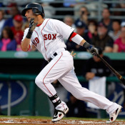 MMO 2015 Season Preview: American League East