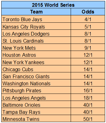 world series odds