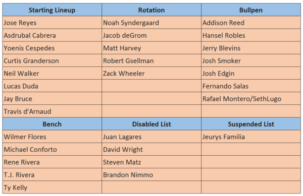 opening day roster