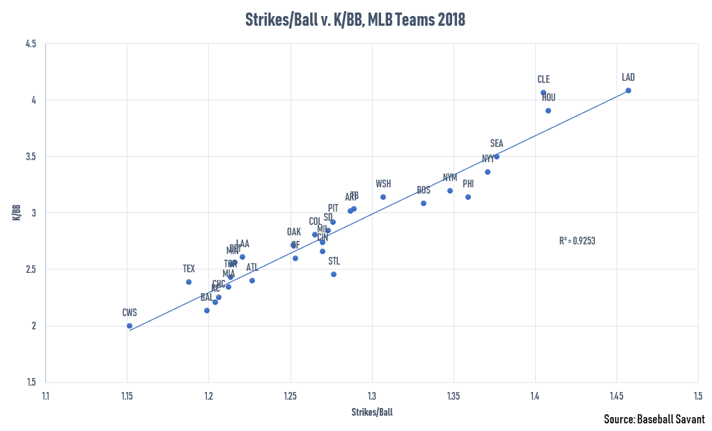 Featured Post: Value of Grandal\'s Elite Pitch Framing – Mets Merized ...