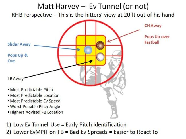 Matt-harvey-2018-ev-tunnel-infographic
